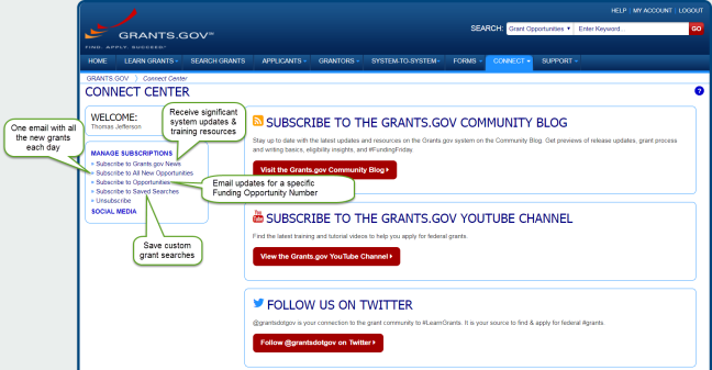 Connect Center page. Click links after the Manage Subscriptions header.