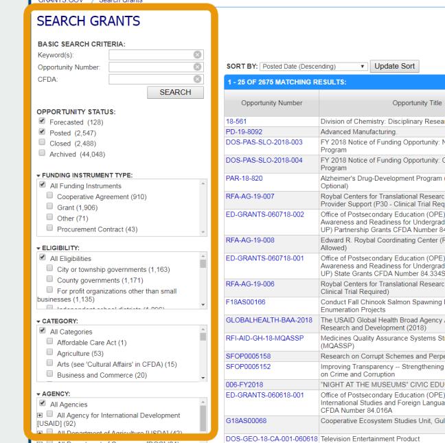 Search Grants criteria