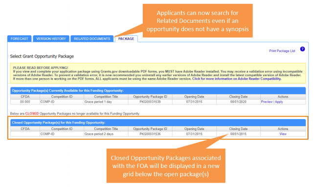 Figure 1 - Example screen from the Grants.gov TEST environment